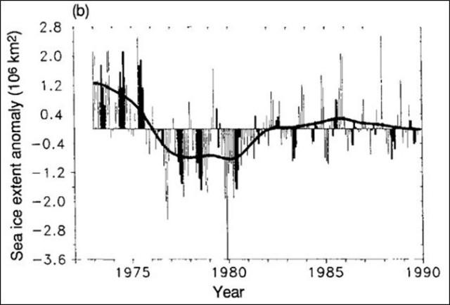 Antarktis IPCC 1990
